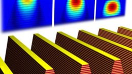 metamaterial that is tuned to a range of specific frequencies of light