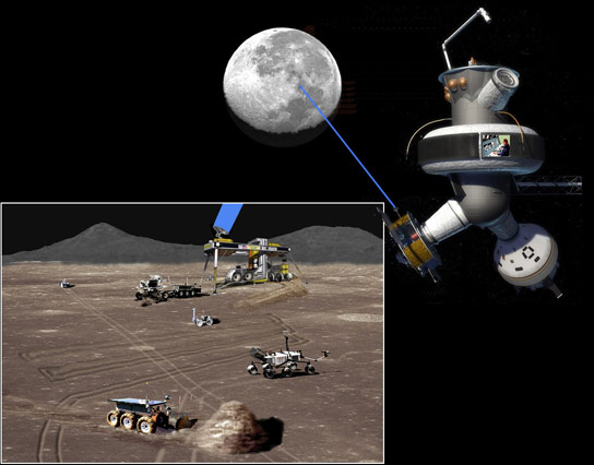 NASA Plans Space Outpost on the Far Side of the Moon at ...