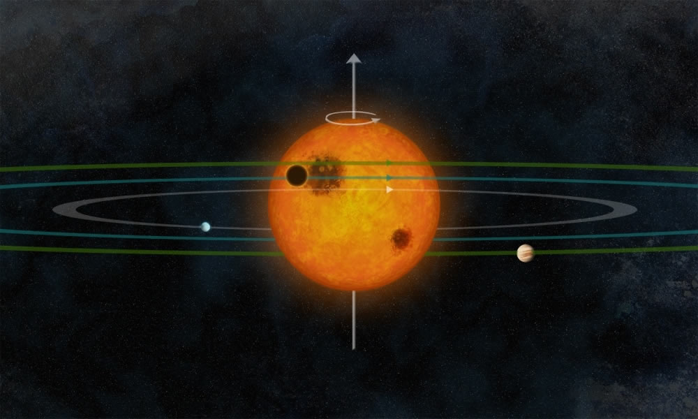 Inner Planets of the Solar System Mercury Venus Earth