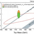 new CDF result for the W boson mass