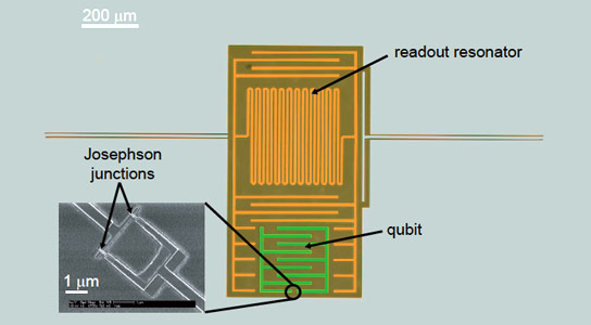 observing-quantum-information-while-preserving-its-integrity