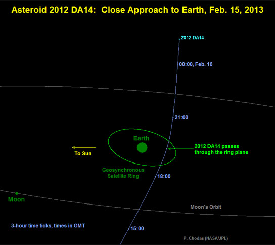 asteroid feb 15 - photo #1
