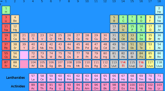 Livermorium flerovium two new elements officially join periodic table urtaz Image collections