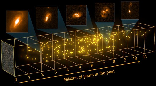 previously unseen starburst galaxies revealed