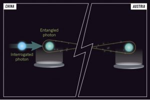 quantum-teleportation-entangled-photon