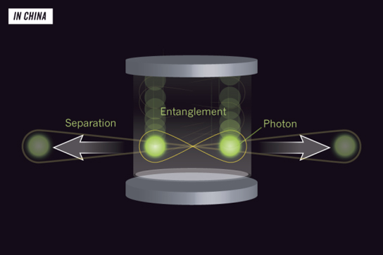 quantum-teleportation-entangled-photon-china