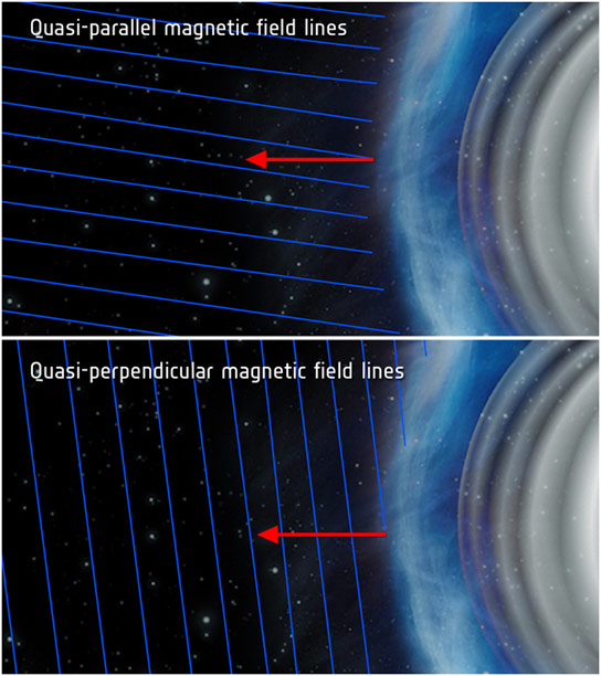quasi-parallel-and-quasi-perpendicular-magnetic-field-conditions