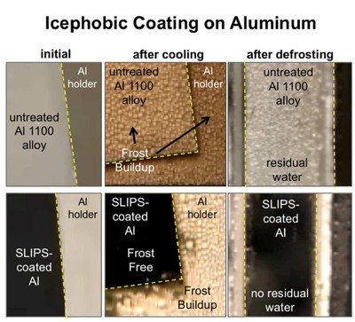 scalable method to directly coat aluminum surface with nanostructured polymer layer