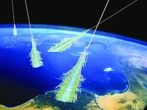 shower of particles produced when Earth's atmosphere is struck by ultra-high-energy cosmic rays