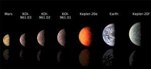 size-differences-between-planets