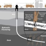 small-fracking-diagram