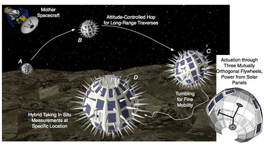 spacecraft Phobos Surveyor and its 'hedgehogs'
