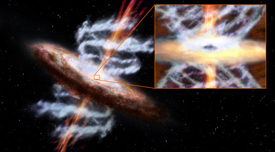 supermassive black holes in active galaxies can produce narrow particle jets