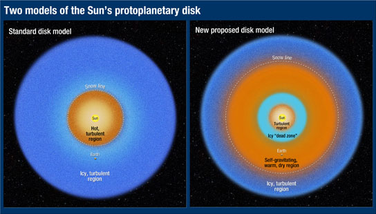 two different disk models shows overhead views of the structure of the protoplanetary disk that encircled the newborn Sun 4.6 billion years ag