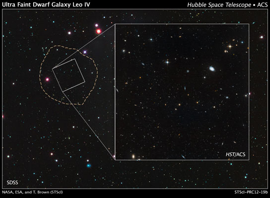 ultra-faint dwarf galaxies found lurking around the Milky Way