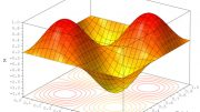 wavefunction-plot