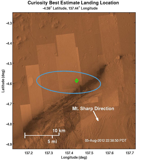 where NASA's Curiosity rover landed on Mars