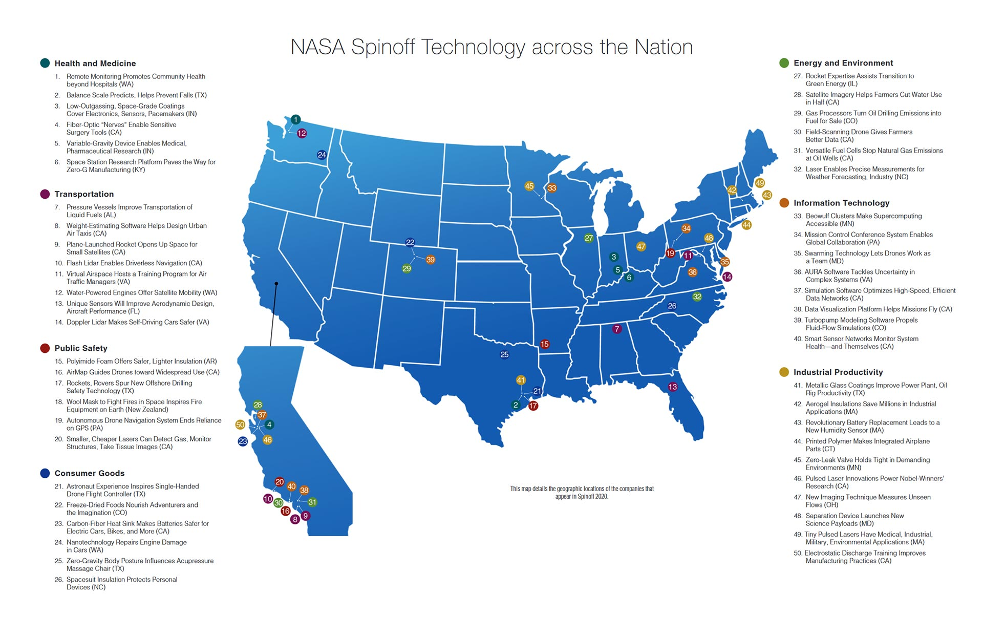 NASA Spinoff 2020 Map