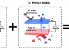 A New Strategy for Hydrogen Production